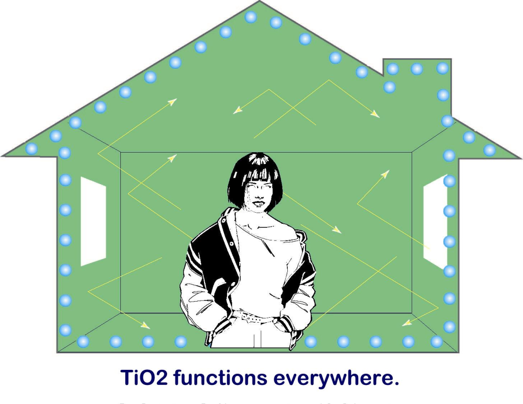 TiO2 functions everywhere - 3 dimension purification coating